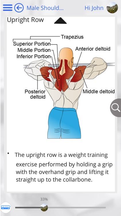 Human Body Anatomy & Strength Anatomy by GoLearningBus