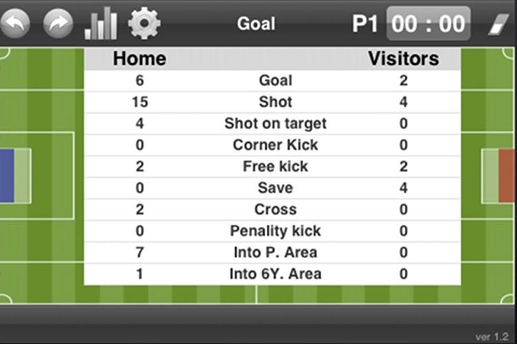 MiKS Soccer Stats Lite