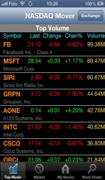 Stock Pick