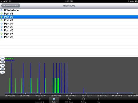Screenshot of iNOC for NNMi