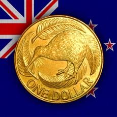Activities of Kids Count Money NZ