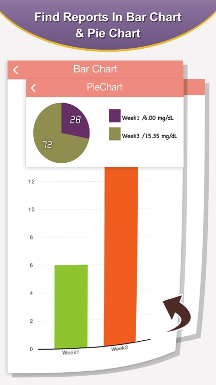 Glucose Tracker On Go screenshot-3