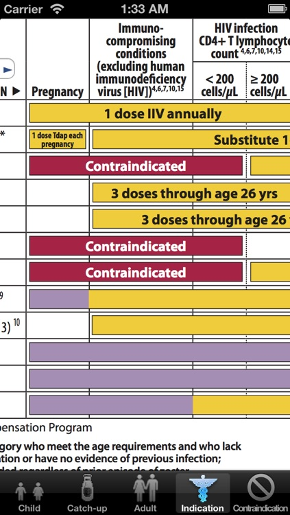 CDC Vaccine Schedule for Adults & Children screenshot-3