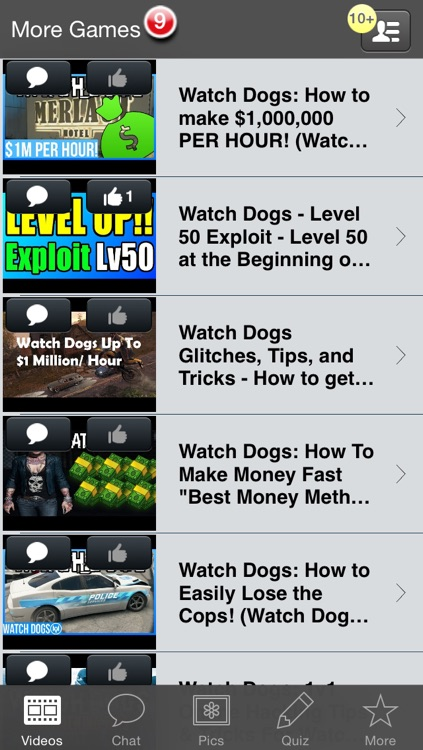 Game Guide - Watch Dogs Edition