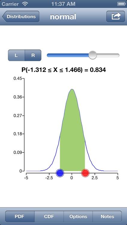 Learn Statistics (Free)