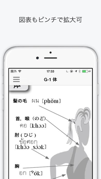 OKA 式 音で引く・タイ語辞典のおすすめ画像5