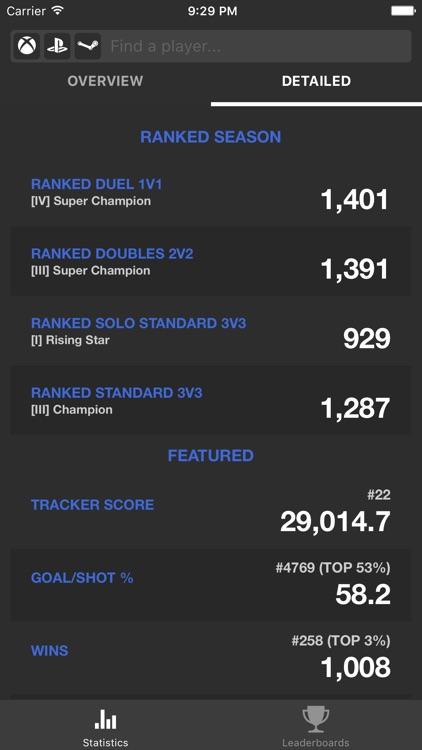 TRN Stats for Rocket League