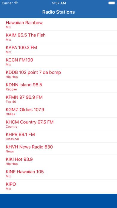 Radio Channel Hawaii FM Online Streaming