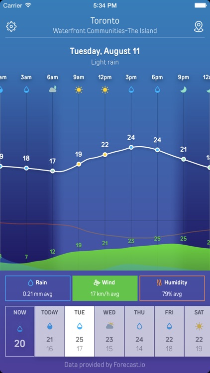 Sky Graph screenshot-1
