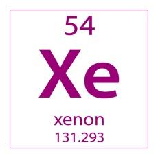 Activities of Element Find
