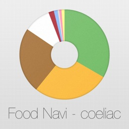 Food Navi – coeliac