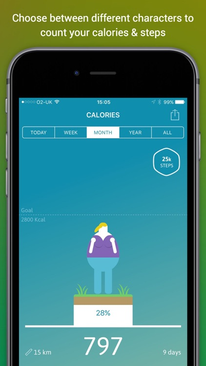 Step counter & Calorie counter