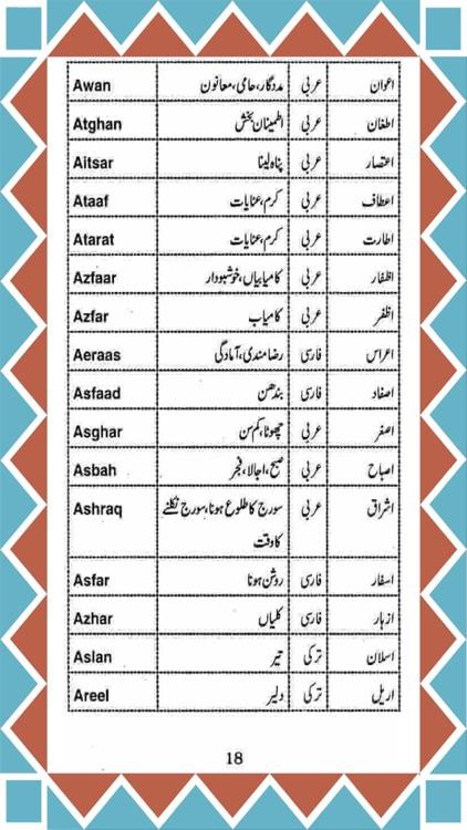 Baby Islamic Names