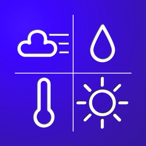 Weather Calculations - Heat Index, Wind Chill, Dew Point, and More