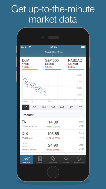 Benzinga Stock & News Tracker