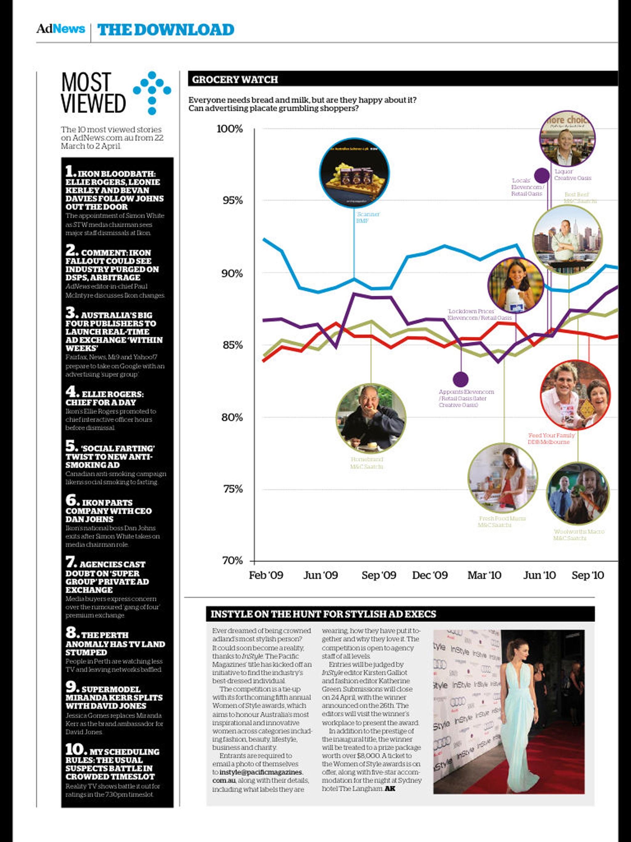"Ad News Magazine ""May"" hack"