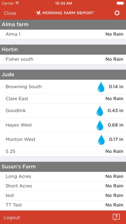 Pocket Rain Gauge - Powered by Morning Farm Report