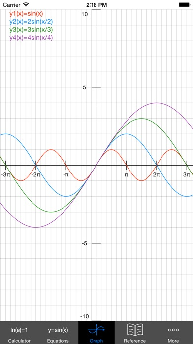 Free Graphing Calculator for Windows