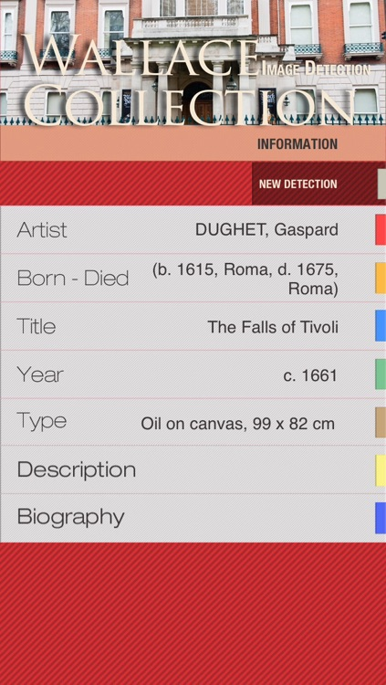 Wallace collection ID audioguide