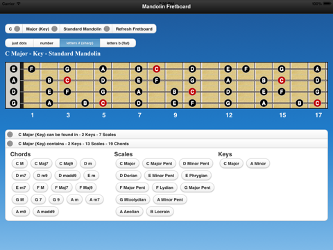 Mandolin Chords and Scales | App Price Drops