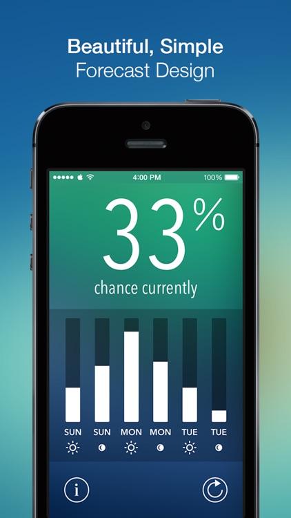 Raincast - NOAA Home Screen Rain Probability and Percent Chance