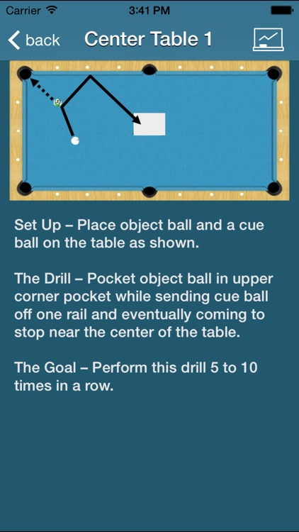 Billiard Drills