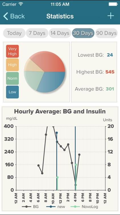 Diabetes Pal App screenshot-3