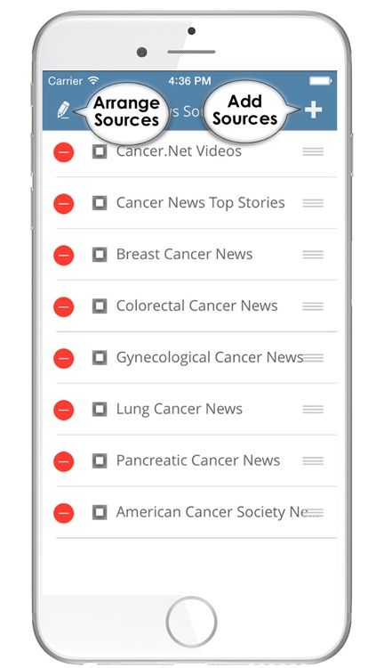 Cancer news reader - research, drug directory , alternative treatments and medical news for cancer disease