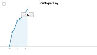 Squats 200+ Lite