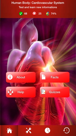 Human Body Cardiovascular System Trivia On The App Store