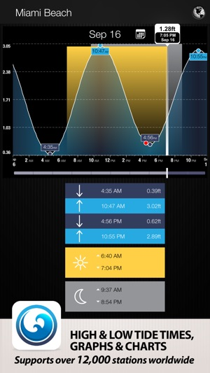 Tides pro high and low tide times tables tidal charts on the app