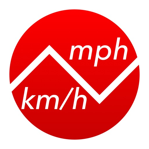 Miles Per Hour To Kilometers Per Hour Speed Converter Mph To Km