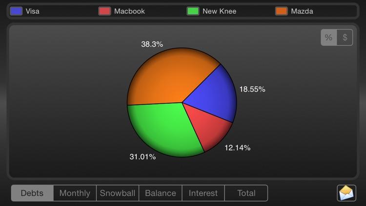 Debt Manager screenshot-4
