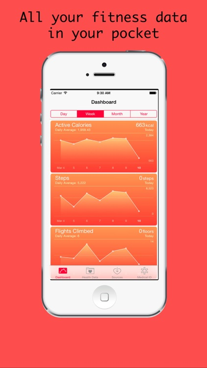 HealthSync, sync Fitbit to HealthKit