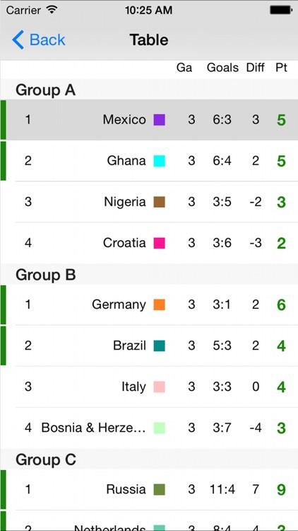 Tournament Soccer screenshot-3