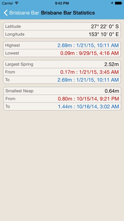 Tide Times QLD Plus screenshot-2