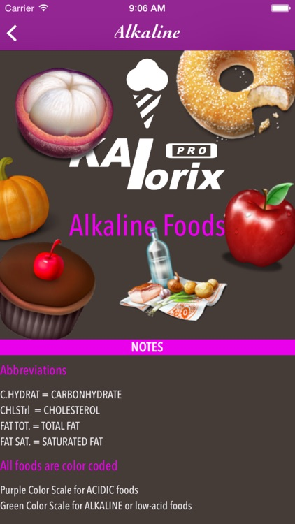 Kalorix Pro Nutrition Database; Fitness, Calorie, Diet, BMI Calculators; Acidic, Alkaline Foods screenshot-4