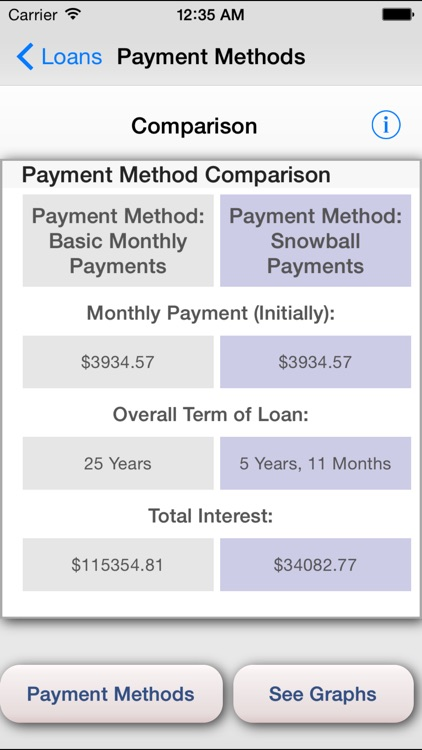 iCalc Loan - Loan Calculator with Interest, Payments and Snowball Payment Methods screenshot-3