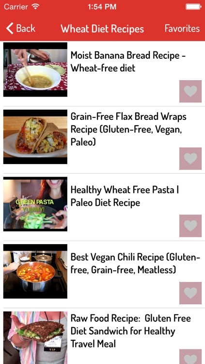 Wheat Belly Diet - Ultimate Video Guide screenshot-1