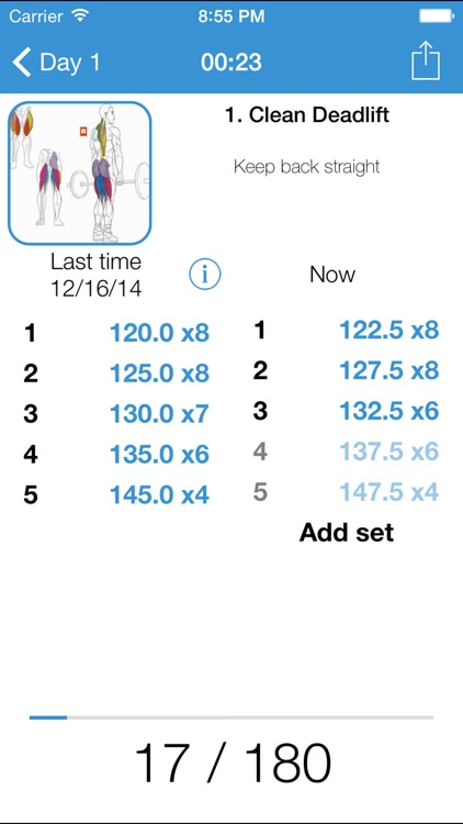 iGym PRO - Gym Workout Log. Exercise journal, bodybuilding & fitness routines for bulking & cutting, abs carving. Body measurements diary. Weight loss & mass tracker.