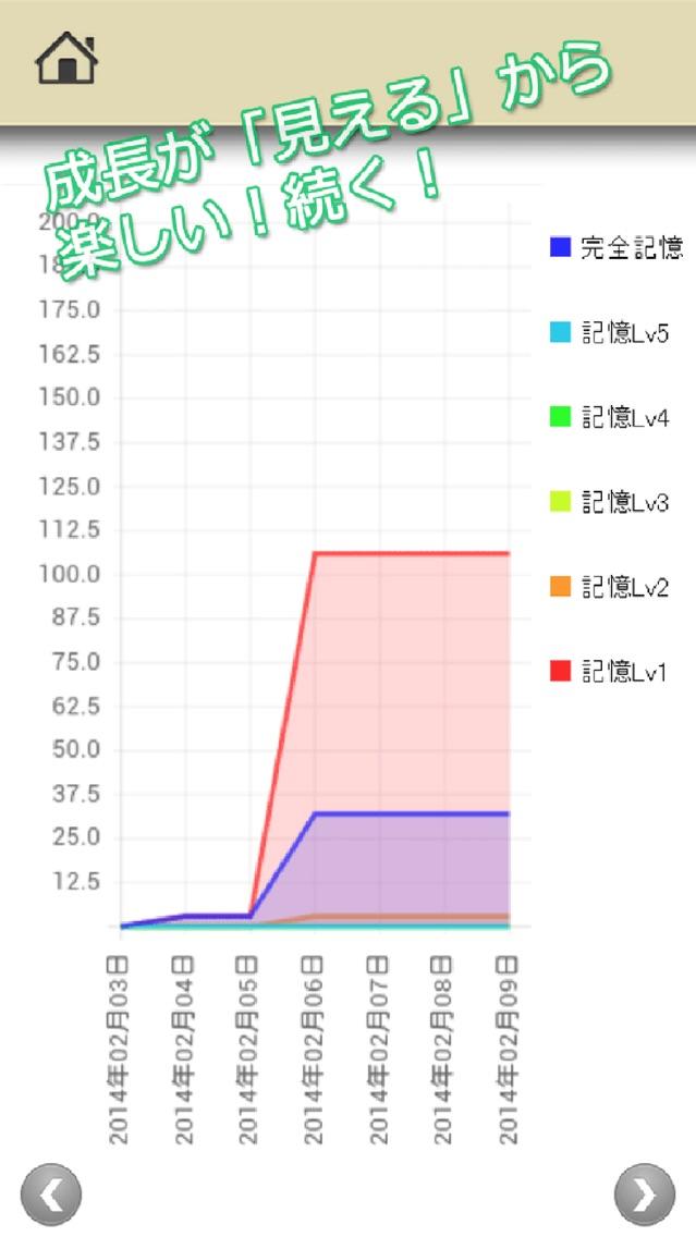ロジカル記憶 漢字検定3級 読み/書き/四字熟語 -クイズ感覚で漢検三級の漢字を覚える無料アプリ-のおすすめ画像3