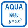 関数y=ax2の利用(その2) さわってうごく数学「AQUAアクア」