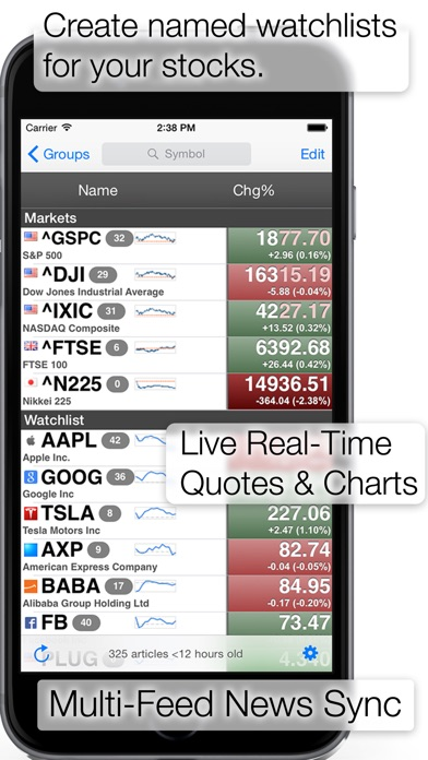 StockSpy - Stock Market Investor News & Charts Screenshot 1