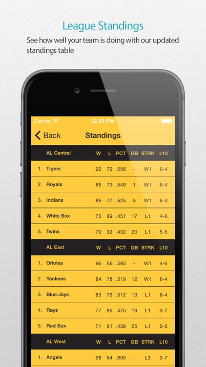 Pittsburgh Baseball Schedule Pro — News, live commentary, standings and more for your team! screenshot-3