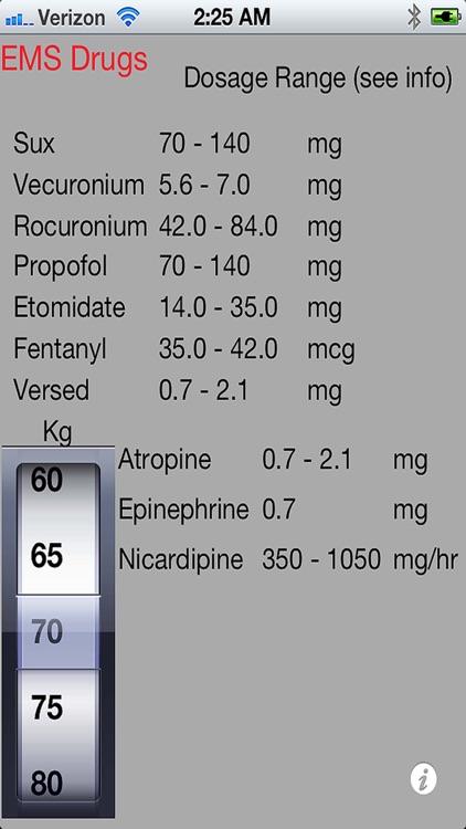 EMS Drugs Fast