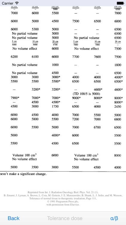 EQD Calculator screenshot-3