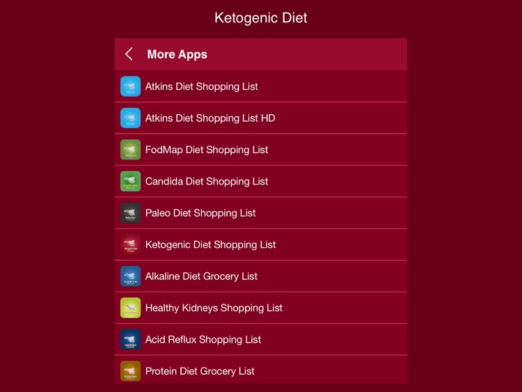 Ketogenic Diet Shopping List + screenshot-3