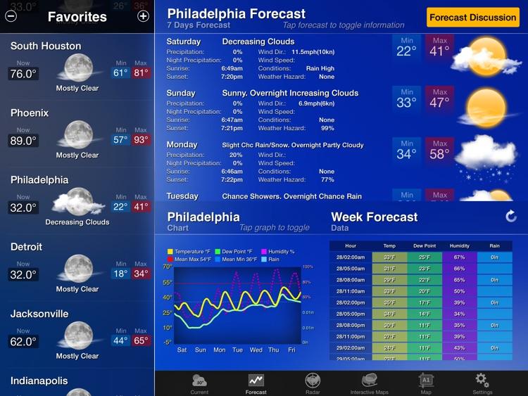NOAA Weather and Radar for iPad screenshot-4