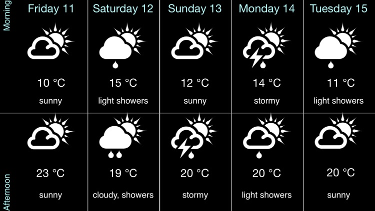 Weather for France Pro screenshot-4