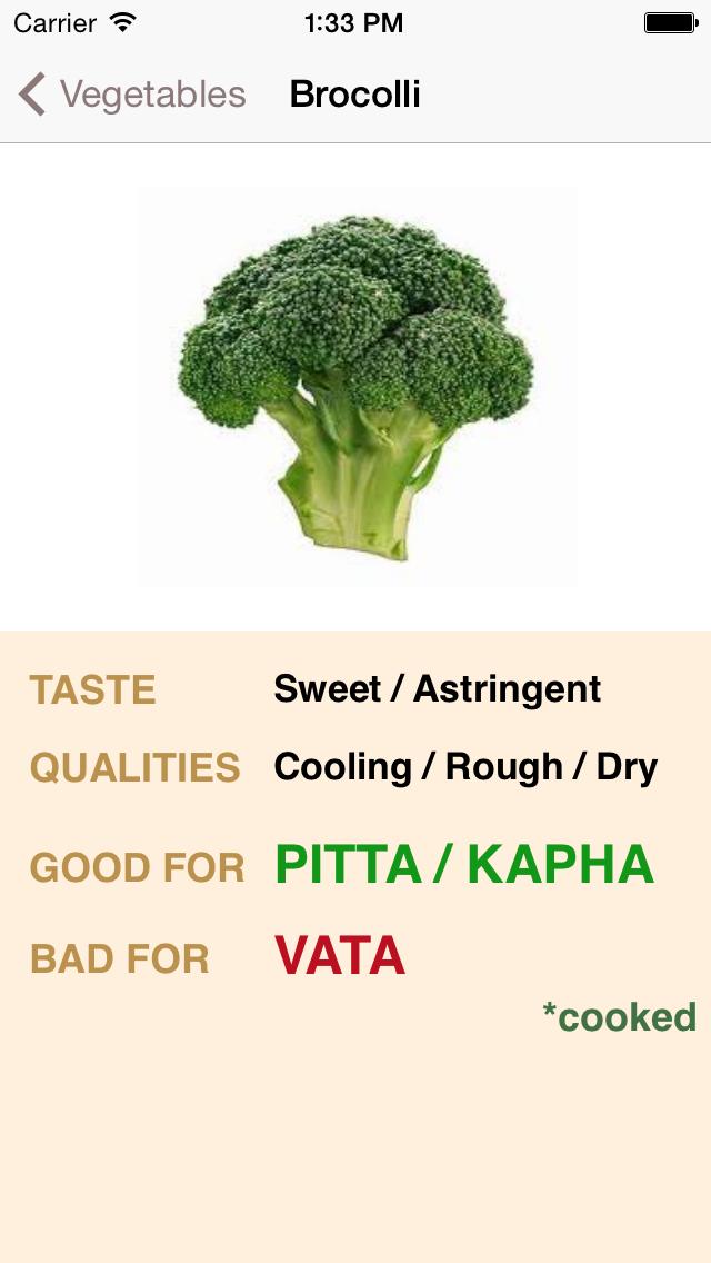 Dosha Diet - Ayurveda Food Plannerのおすすめ画像5
